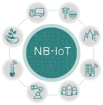 nb iot turkcell nb iot türkiye nb iot module nb iot vodafone nb-iot vs lora nb-iot architecture nb iot ais nb-iot devices nb-iot wiki nb iot nedir nb iot arduino nb iot applications nb iot adalah nb iot australia nb iot antenna nb iot advantages nb iot and 5g nb iot at commands nb iot aws what is a nb-iot an empirical nb-iot power consumption model for battery lifetime estimation nb iot bands nb iot bandwidth nb iot base station nb iot board nb iot basics nb iot book nb iot battery life nb iot benefits nb iot button nb iot bitrate nb iot coverage nb iot call flow nb iot cat m1 nb iot chip nb iot coverage uk nb iot canada nb iot china nb iot cost nb iot connectivity nb iot ce level c-sgn nb-iot c-iot nb-iot nb iot devices nb iot data rate nb iot deployment nb iot data logger nb iot definition nb iot deployment in india nb iot dongle nb iot development kit nb iot dialog nb iot deployment modes nb iot example nb iot edrx nb iot energy consumption nb iot explained nb iot esp32 nb iot emtc nb iot electricity meter nb iot earfcn calculation nb iot end to end call flow nb iot etisalat e-cid nb-iot nb-iot e-sim e-utra nb-iot nb-iot e cat-m1 nb iot frequency nb iot full form nb iot frequency range nb iot frequency band in india nb iot features nb iot forum nb iot for dummies nb iot france nb iot frame structure nb iot gateway nb iot gps tracker nb iot guard band nb iot global coverage nb iot gps nb iot germany nb iot gsma nb-iot global nb-iot guard band frequency nb iot huawei nb iot hackathon nb iot hong kong nb iot hardware nb iot handover nb iot harq nb-iot half duplex nb iot huawei white paper nb-iot hologram nb-iot huawei chipset nb iot india nb iot in usa nb iot indonesia nb iot icon nb iot inband nb iot in lte nb iot ireland nb iot ip nb iot in china nb iot in 5g nb iot jio nb iot jobs nb-iot japan nb-iot jamming nb-iot co to jest jasper nb-iot janz nb-iot jual nb iot janz nb-iot smart meter nb-iot java nb iot kit nb iot kpi nb-iot key technology nb-iot keysight nb-iot kbps nb-iot kddi nb-iot kosten nb-iot kt nb-iot kpn nb iot kamstrup nb iot logo nb iot là gì nb iot lte nb iot latency nb iot limitations nb iot lpwan nb iot link budget nb iot lte-m nb iot lock nb-iot matlab nb-iot mib nb-iot module quectel nb-iot msg 3 nb-iot modem nb-iot module price nb-iot modules nb-iot modulation nb-iot mqtt lte-m nb-iot cat-m nb-iot lte-m nb-iot comparison cat-m vs nb-iot lte-m nb-iot difference lte-m nb-iot lora cat-m & nb-iot design and conformance test lpwa lte-m nb-iot lte cat m nb-iot 3gpp lte-m nb-iot nb-iot network nb-iot network architecture nb-iot non-ip nb-iot news nb-iot networks nb-iot nokia nb-iot nordic nb-iot npss cordio-n nb-iot arm cordio-n nb-iot nb-iot in-tm nb iot operating frequency nb-iot orange nb-iot otdoa nb-iot ofdm nb-iot ofo nb-iot openairinterface nb-iot oai nb iot or lora nb-iot or cat-m1 nb-iot overview benefits of nb-iot advantages of nb-iot range of nb-iot introduction of nb-iot applications of nb iot disadvantages of nb iot architecture of nb-iot latency of nb-iot cost of nb-iot bandwidth of nb iot nb-iot österreich nb iot protocol nb iot power consumption nb iot ppt nb iot pdf nb iot platform nb iot protocol stack nb iot projects nb iot products nb iot psm nb iot physical layer nb iot range nb iot roaming nb iot release 14 nb iot release 15 nb iot rat type nb iot release 13 nb iot radio nb iot router nb iot rach nb iot raspberry pi r&s nb-iot r&s cmw500 nb-iot nb iot sim nb iot singapore nb iot sensors nb iot sim card nb iot security nb iot spectrum nb iot singtel nb iot standard nb iot smart meter nb iot shield nb-iot topology nb-iot telit nb-iot tester nb-iot tti nb-iot terminal nb-iot tracker nb iot telkomsel t-mobile launches nb-iot nationwide t-mobile nb-iot at&t nb-iot t-mobile nb-iot pricing t-mobile nb-iot coverage t-mobile nb-iot coverage map t-mobile nb-iot band t-mobile nb-iot frequency t-mobile nb-iot netherlands at&t nb-iot band nb iot uk nb iot use cases nb iot usa nb iot uk coverage nb iot ublox nb iot udp server nb iot ue capability nb-iot udp nb-iot uicc nb-iot uplink u+ nb-iot ublox nb-iot system user guide u-blox nb-iot module lg u+ nb-iot u-block nb-iot s11-u nb-iot u-blox sara‐n2 nb-iot module nb-iot vs gprs nb-iot vodafone germany nb iot vs cat m1 nb iot vs cat m nb-iot vs sigfox nb-iot vs lorawan nb-iot vs 5g nb-iot vs emtc nb iot youtube nb-iot 10 years battery life yingtan nb-iot yepzon nb-iot nb-iot vs lte-m nb-iot zigbee nb-iot zte nb-iot vs zigbee nb-iot new zealand zte nb-iot module zephyr nb iot zte's nb-iot innovative application wins glomo award at mwc 2018 nb iot zasięg nb-iot 180 khz nb-iot 164db nb-iot 1nce nb-iot 100km nb-iot 15khz nb-iot 16qam nb-iot release 14 nb-iot release 13 nb-iot release 13 vs release 14 cat 1 nb-iot lte cat 1 nb-iot nb-iot 2018 nb-iot 2g nb-iot 2 nb-iot 20db nb-iot 2019 nb-iot 2017 nb-iot 200khz nb-iot 2 harq nb-iot band 28 2 harq nb iot pi/2 bpsk nb-iot nb iot 3gpp nb iot 3gpp release nb iot 3gpp spec nb iot 3gpp pdf nb-iot 3gpp specification nb-iot 3gpp architecture nb-iot 3gpp release 15 nb-iot 3.75khz ns-3 nb-iot 3 hk nb-iot 3 sweden nb-iot raspberry pi 3 nb-iot nb iot 4g nb-iot 450 mhz nb-iot 450 nb iot vs 4g is nb iot a 4g technology nb iot 5g nb-iot band 5 gsma nb-iot 5g nb-iot lora 5g nb-iot lte-m 5g 5g nb-iot 違い nb-iot 6lowpan nb-iot 700 mhz nb-iot 800mhz nb iot band 8 frequency band 8 nb iot nb-iot 900mhz nb-iot 900 nordic nb-iot nrf 91 nb-iot 920mhz